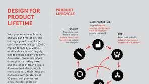 Infographic waarin word uitgelegd hoe je het leven van jouw product kan verlengen.