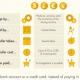 Infographic over het uitleggen van bitcoin aan je grootouders