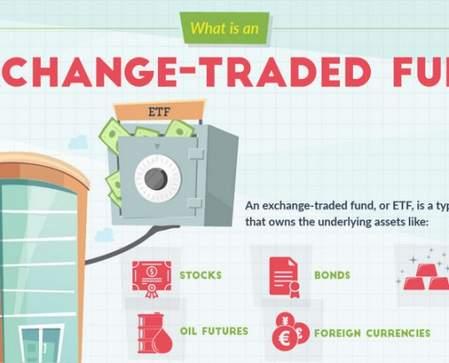 \wat is een ETF