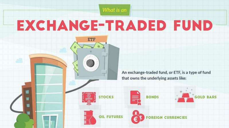 \\\wat is een ETF