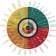 infographic digitale marketing kanalen