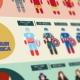 Evolutie van Marvel's superhelden