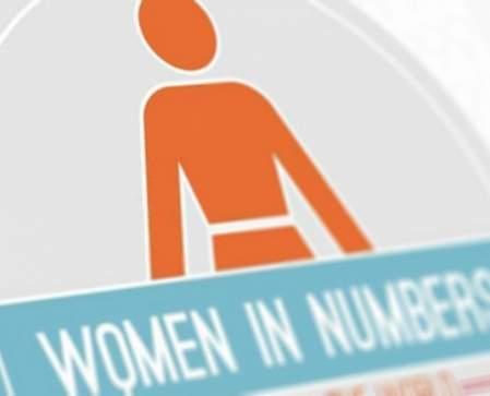 De vrouw in getallen