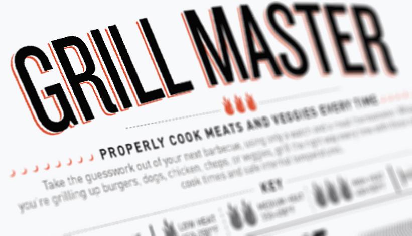Grillmeester hoe grill je vlees en groente