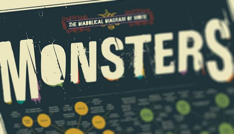 Alle film monsters bij elkaar