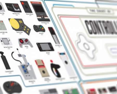soorten spelcomputer controllers