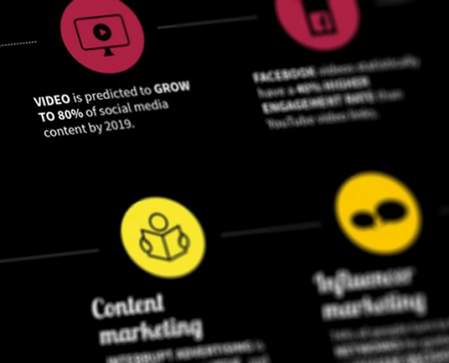 Wat is uw digitale marketingstrategie voor 2018
