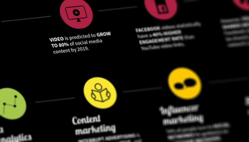 Wat is uw digitale marketingstrategie voor 2018
