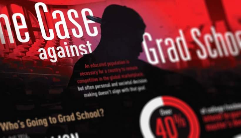 De zaak tegen grad school