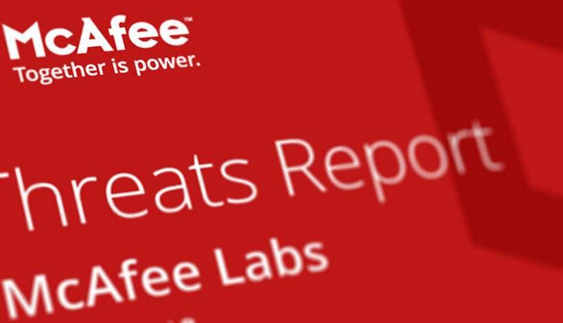 Bedreigings meldingen McAfee labs