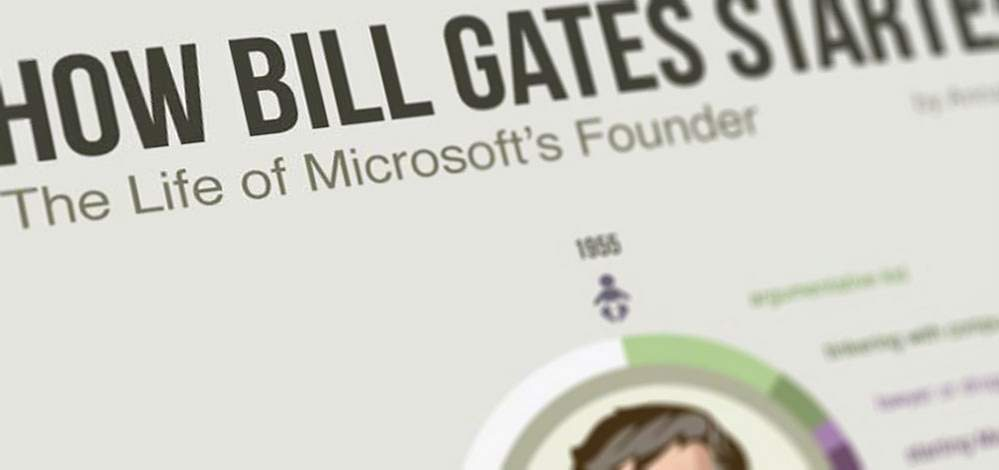 hoe is bill gates begonnen