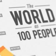 De wereld met maar 100 mensen