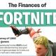 Infographic Financiële inkomsten van Fortnite