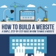 Hoe bouw je een website thumbnail