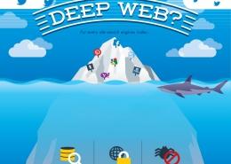 Thumbnail wat is het deepweb